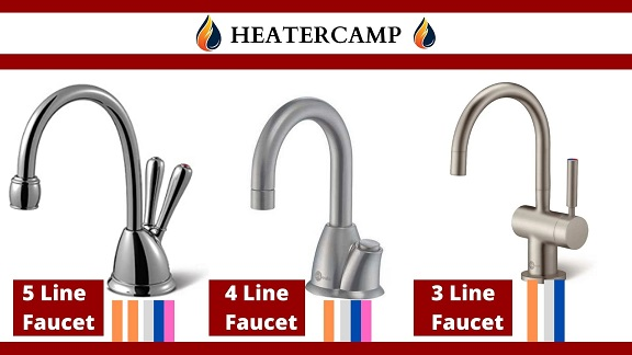 Multiple pipelines of Instant Hot Water Dispenser Faucet
