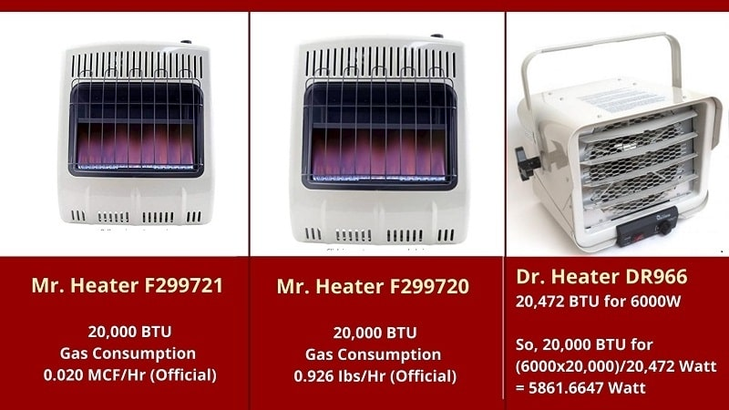 Cost Comparison natural gas space heater