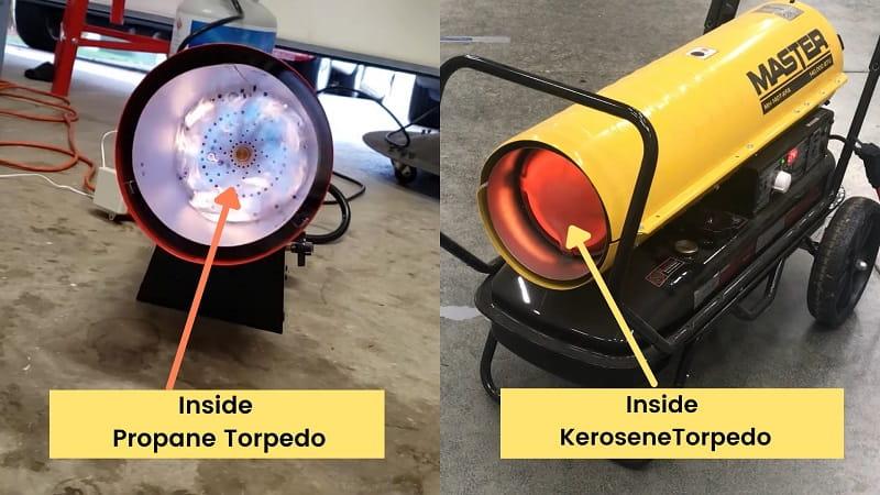 Power Output - Propane vs. Kerosene Forced Air Heaters